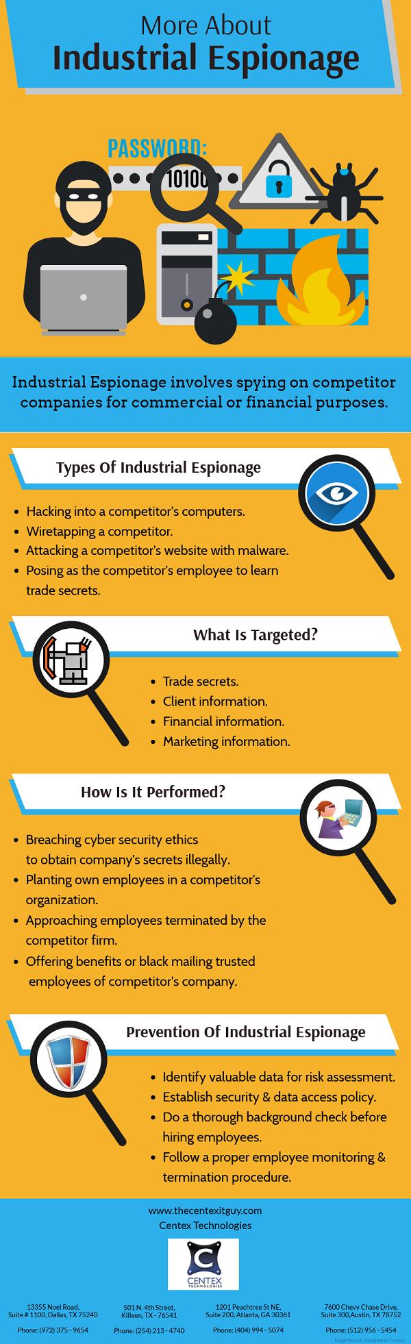 More About Industrial Espionage « Web Development Austin